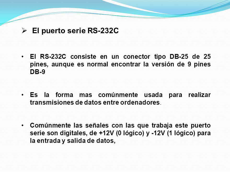 PinFunción TXD (Transmitir Datos) RXD(Recibir Datos) DTR(Terminal de Datos Listo) DSR(Equipo de Datos Listo) RTS(Solicitud de Envío) CTS(Libre para Envío) DCD(Detección de Portadora) Cada pin puede ser de entrada o de salida, teniendo una función especifica cada uno de ellos.