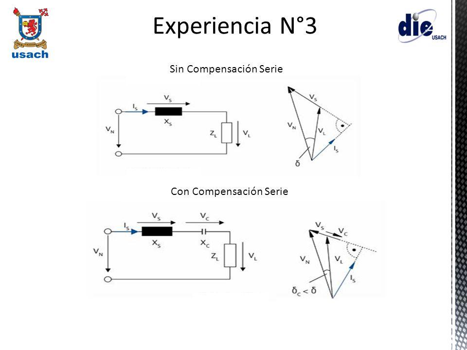 Experiencia N°3 Sin Compensación Serie Con Compensación Serie