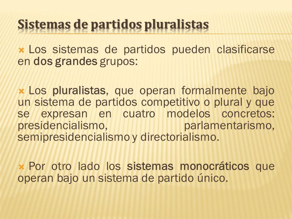 Los sistemas de partidos pueden clasificarse en dos grandes grupos: Los pluralistas, que operan formalmente bajo un sistema de partidos competitivo o