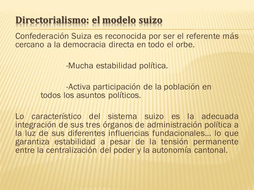 Confederación Suiza es reconocida por ser el referente más cercano a la democracia directa en todo el orbe. -Mucha estabilidad política. -Activa parti