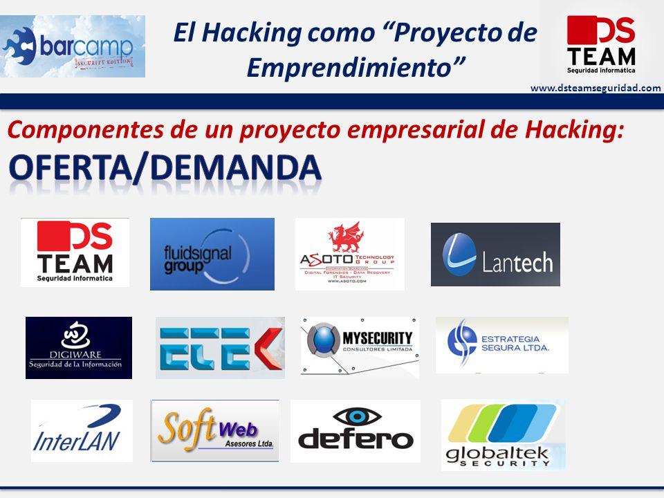 www.dsteamseguridad.com El Hacking como Proyecto de Emprendimiento Componentes de un proyecto empresarial de Hacking: