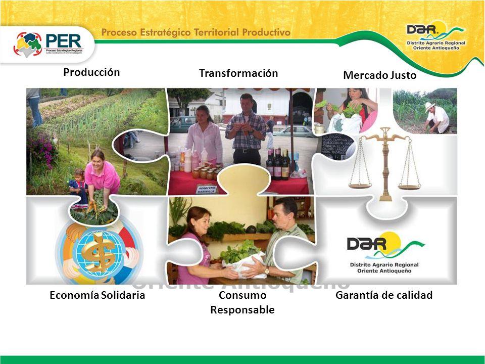 Producción Transformación Mercado Justo Economía SolidariaConsumo Responsable Garantía de calidad