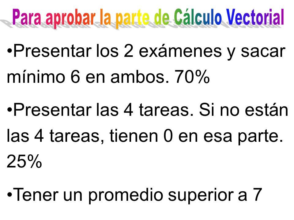 Presentar los 2 exámenes y sacar mínimo 6 en ambos. 70% Presentar las 4 tareas. Si no están las 4 tareas, tienen 0 en esa parte. 25% Tener un promedio