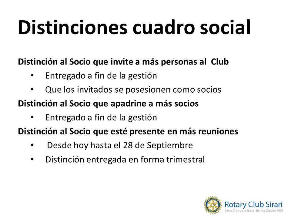 Distinciones cuadro social Distinción al Socio que invite a más personas al Club Entregado a fin de la gestión Que los invitados se posesionen como so