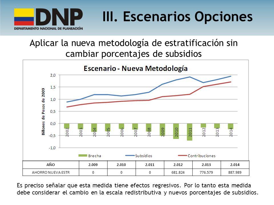 Aplicar la nueva metodología de estratificación sin cambiar porcentajes de subsidios III.