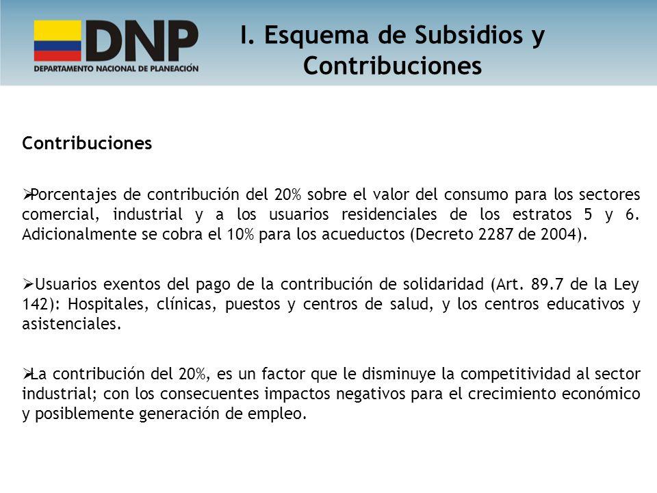 Contribuciones Porcentajes de contribución del 20% sobre el valor del consumo para los sectores comercial, industrial y a los usuarios residenciales de los estratos 5 y 6.