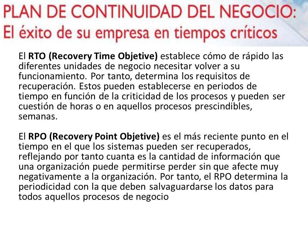 El RTO (Recovery Time Objetive) establece cómo de rápido las diferentes unidades de negocio necesitar volver a su funcionamiento. Por tanto, determina