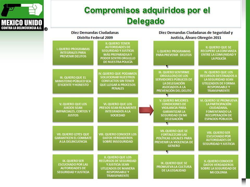 Compromisos adquiridos por el Compromisos adquiridos por elDelegado Delegado