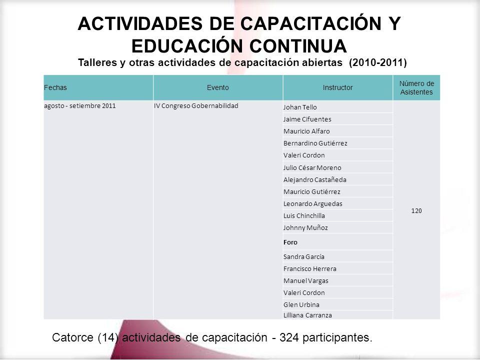 Talleres y otras actividades de capacitación abiertas (2010-2011) ACTIVIDADES DE CAPACITACIÓN Y EDUCACIÓN CONTINUA FechasEventoInstructor Número de As