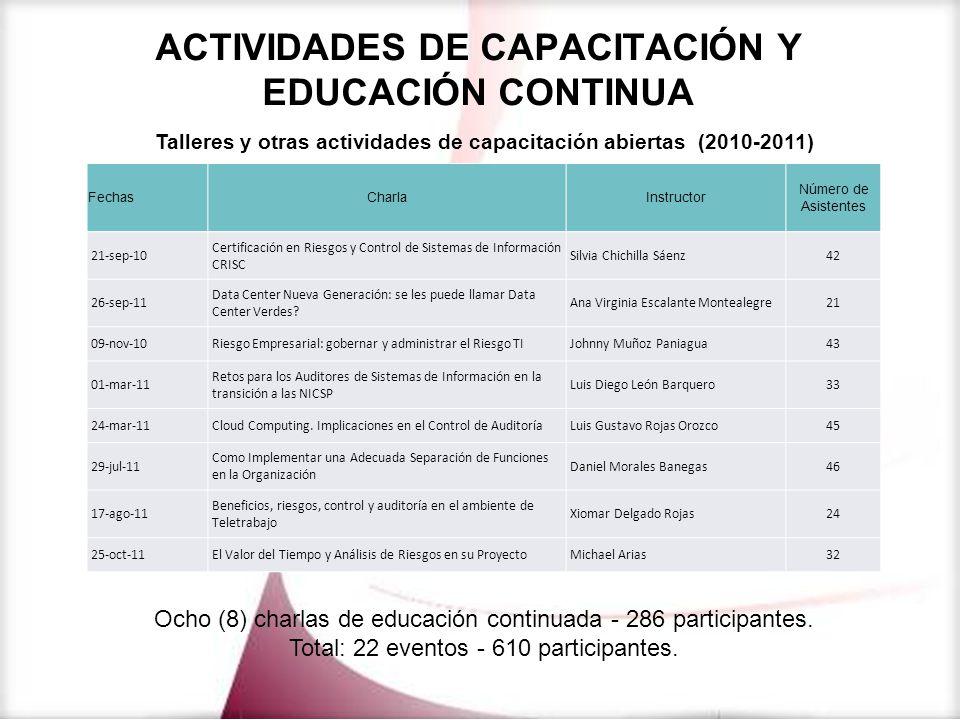Talleres y otras actividades de capacitación abiertas (2010-2011) ACTIVIDADES DE CAPACITACIÓN Y EDUCACIÓN CONTINUA FechasCharlaInstructor Número de Asistentes 21-sep-10 Certificación en Riesgos y Control de Sistemas de Información CRISC Silvia Chichilla Sáenz42 26-sep-11 Data Center Nueva Generación: se les puede llamar Data Center Verdes.