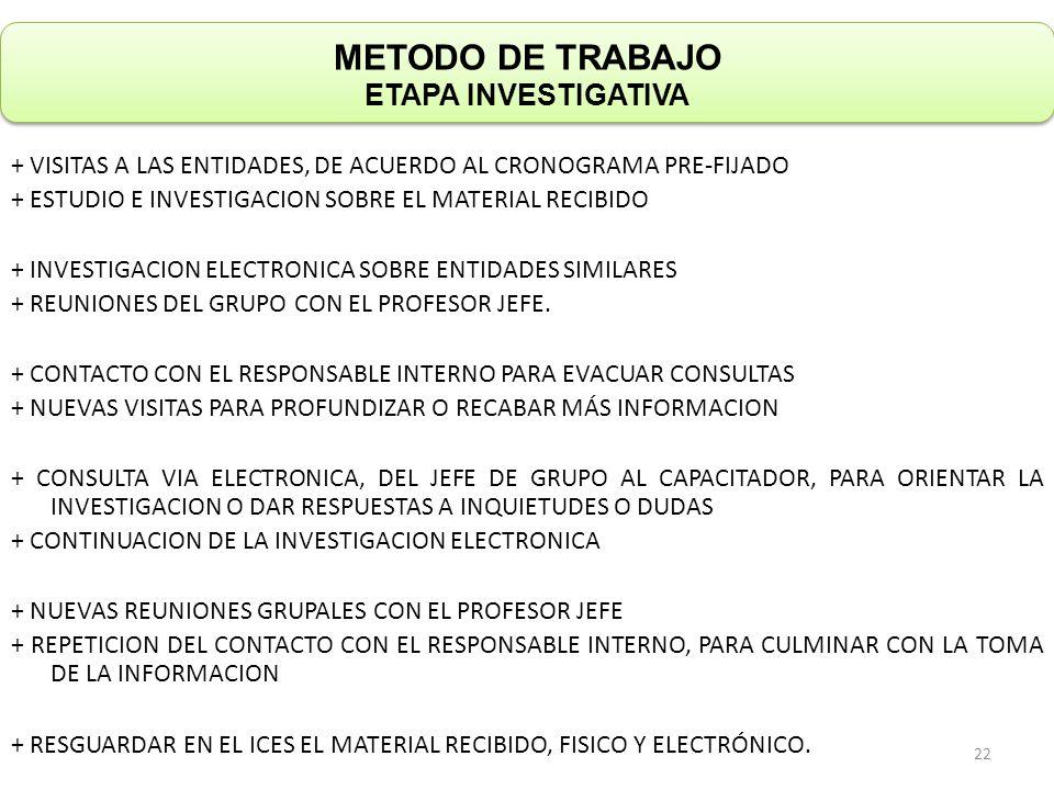 METODO DE TRABAJO ETAPA INVESTIGATIVA + VISITAS A LAS ENTIDADES, DE ACUERDO AL CRONOGRAMA PRE-FIJADO + ESTUDIO E INVESTIGACION SOBRE EL MATERIAL RECIBIDO + INVESTIGACION ELECTRONICA SOBRE ENTIDADES SIMILARES + REUNIONES DEL GRUPO CON EL PROFESOR JEFE.