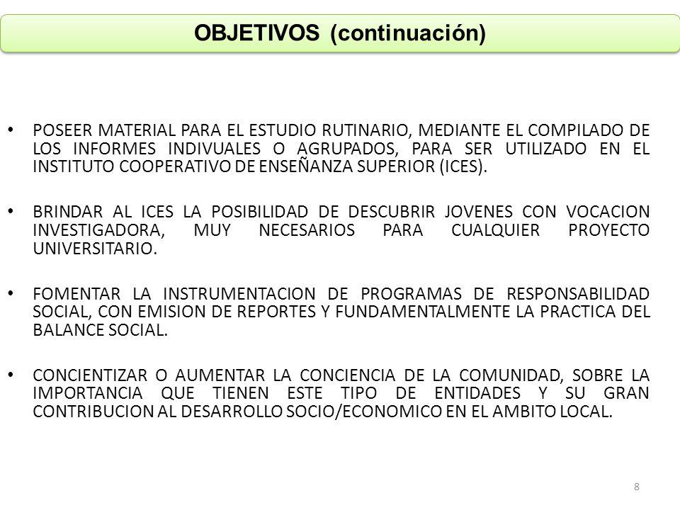 OBJETIVOS (continuación) POSEER MATERIAL PARA EL ESTUDIO RUTINARIO, MEDIANTE EL COMPILADO DE LOS INFORMES INDIVUALES O AGRUPADOS, PARA SER UTILIZADO EN EL INSTITUTO COOPERATIVO DE ENSEÑANZA SUPERIOR (ICES).
