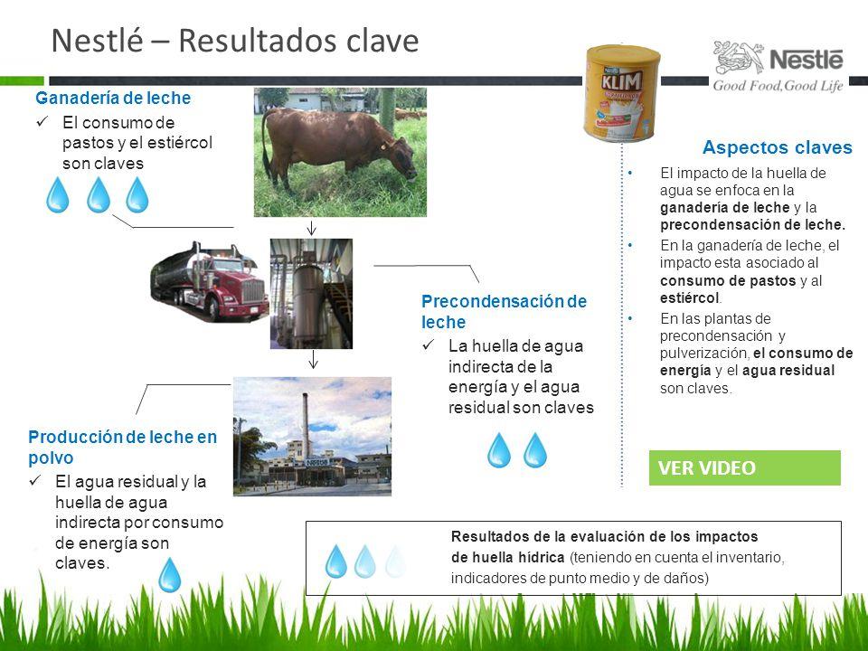 Nestlé – Resultados clave El impacto de la huella de agua se enfoca en la ganadería de leche y la precondensación de leche. En la ganadería de leche,