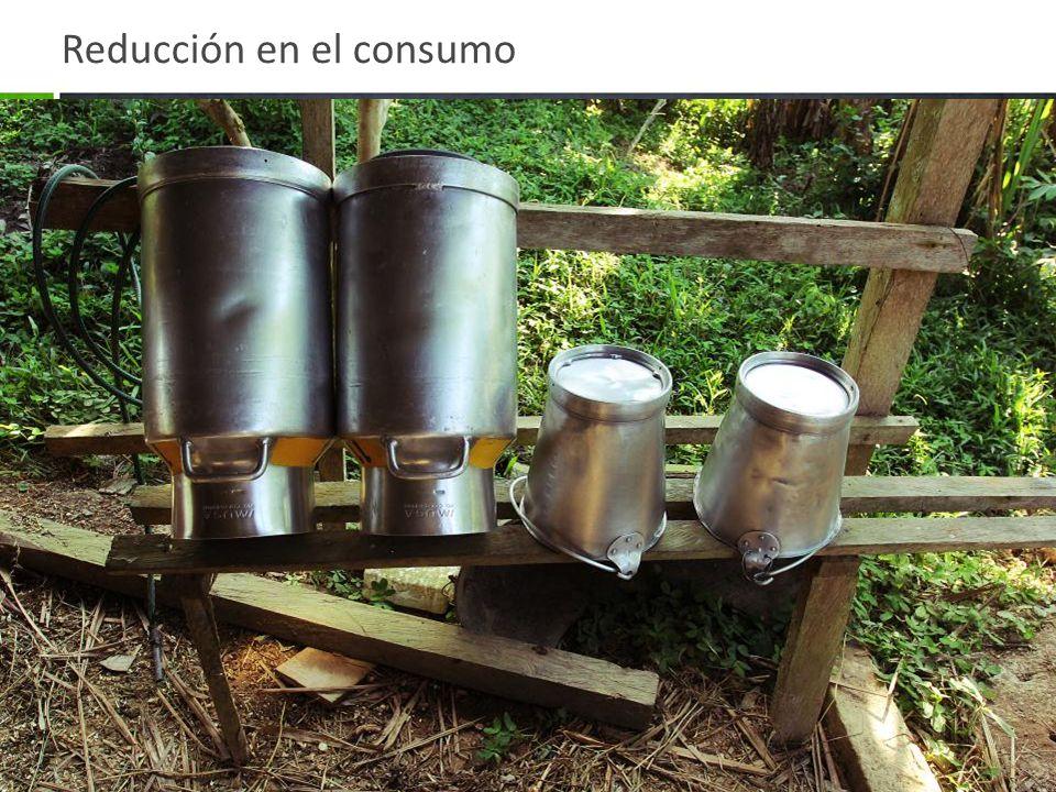 Reducción en el consumo