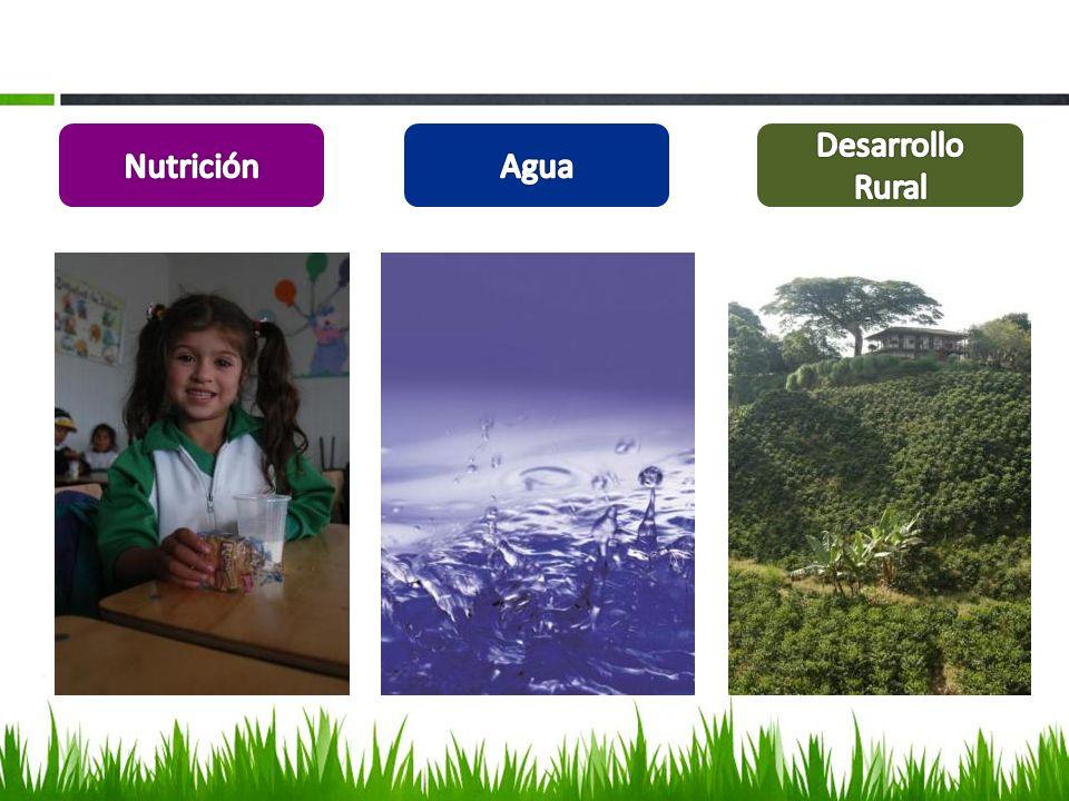 4 DESARROLLO RURAL Marco de acción Cocoa Plan Nescafé Plan Abastecimiento responsable AGUA Eficiencia Administración SOSTENIBILIDAD AMBIENTAL Eficiencia de abastecimiento Empaque Impacto Medioambiental Cambio Climático Capital natural Deforestation Nuestros compromisos Hablar de consumo sostenible implica tener como parte de la estrategia de negocio la sostenibilidad ambiental y el desempeño en el cumplimiento.