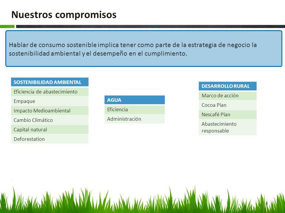 5 Indicadores de Sostenibilidad: 2012 En la Zona AMS nuestro volumen de producción ha aumentado en un 25.8% of desde el año 2004 mientras que hemos disminuido la huella ambiental de manera significativa.