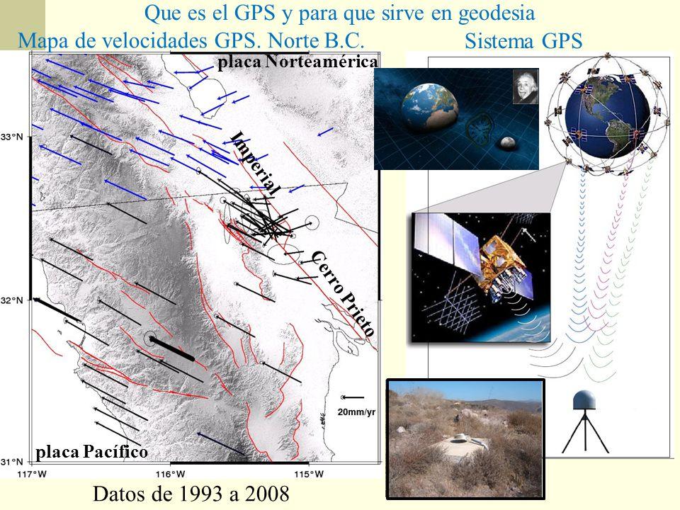 Mapa de velocidades GPS. Norte B.C. Sistema GPS Datos de 1993 a 2008 Que es el GPS y para que sirve en geodesia placa Pacífico placa Norteamérica Impe