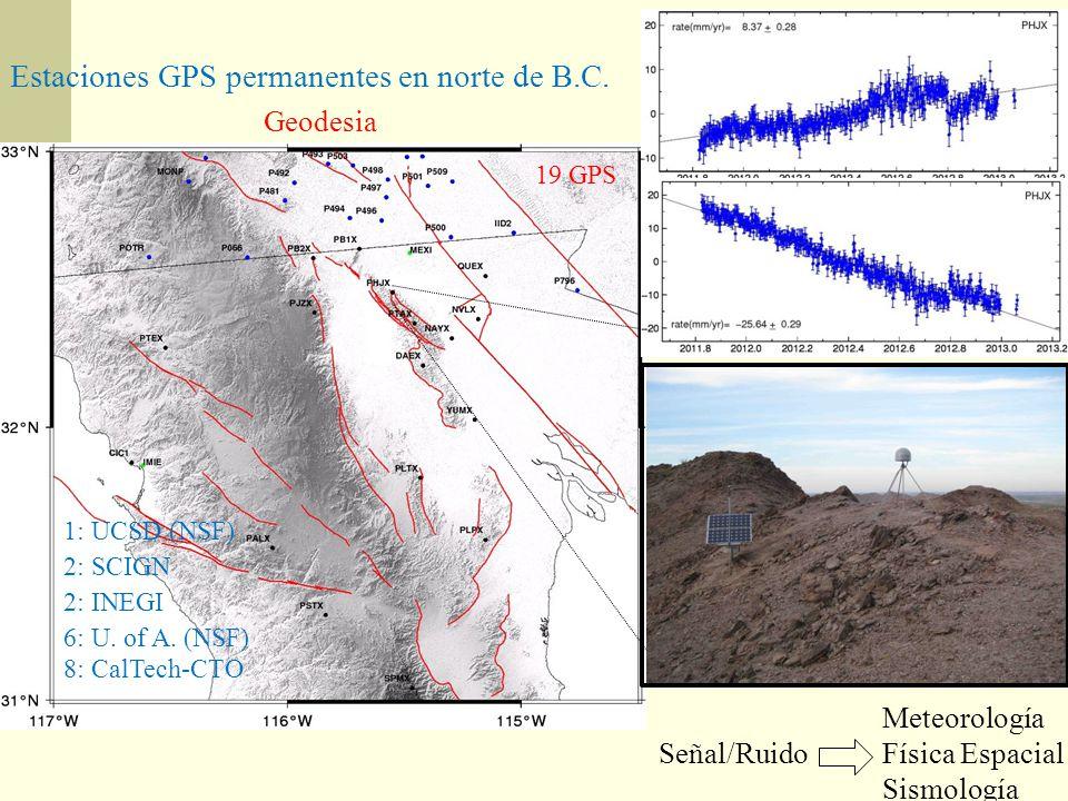 Señal/Ruido Meteorología Física Espacial Sismología 19 GPS PHJX Estaciones GPS permanentes en norte de B.C. 6: U. of A. (NSF) 8: CalTech-CTO 2: INEGI