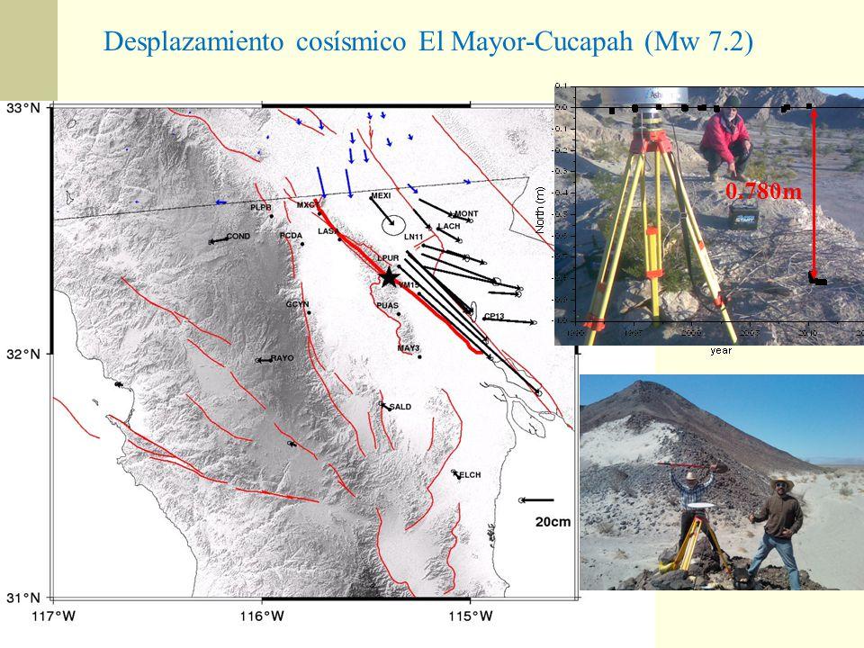 Desplazamiento cosísmico El Mayor-Cucapah (Mw 7.2) 0.780m
