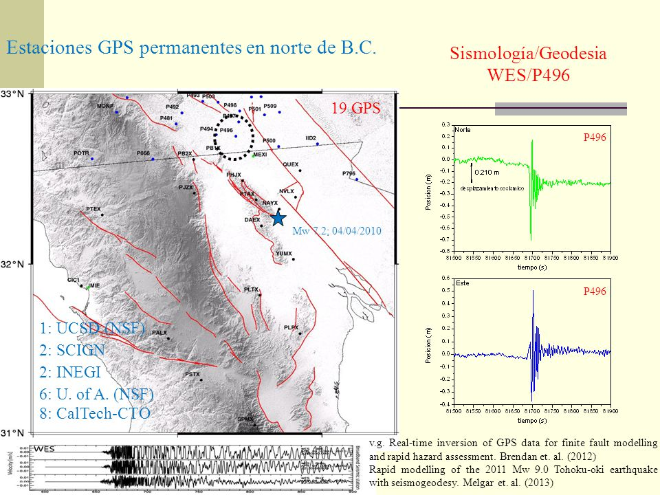 Sismología/Geodesia WES/P496 Mw 7.2; 04/04/2010 v.g. Real-time inversion of GPS data for finite fault modelling and rapid hazard assessment. Brendan e