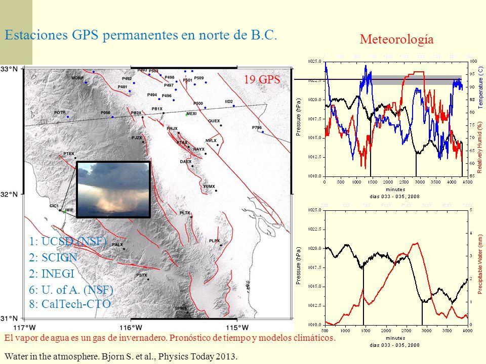 Meteorología El vapor de agua es un gas de invernadero. Pronóstico de tiempo y modelos climáticos. 19 GPS 6: U. of A. (NSF) 8: CalTech-CTO 2: INEGI 2: