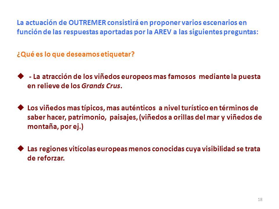 La actuación de OUTREMER consistirá en proponer varios escenarios en función de las respuestas aportadas por la AREV a las siguientes preguntas: ¿Qué es lo que deseamos etiquetar.