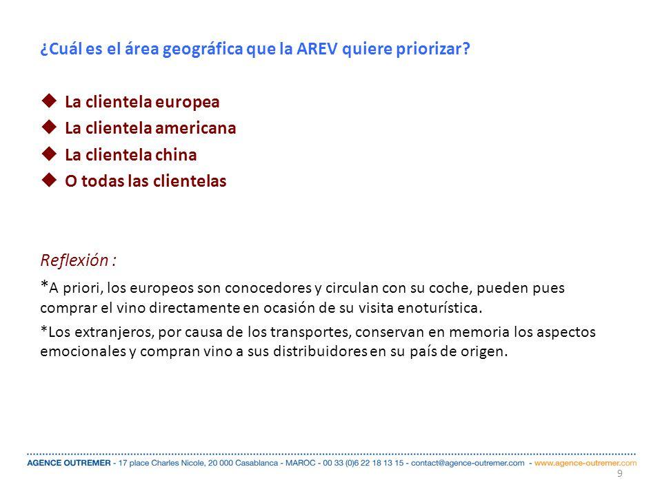 ¿Cuál es el área geográfica que la AREV quiere priorizar? La clientela europea La clientela americana La clientela china O todas las clientelas Reflex