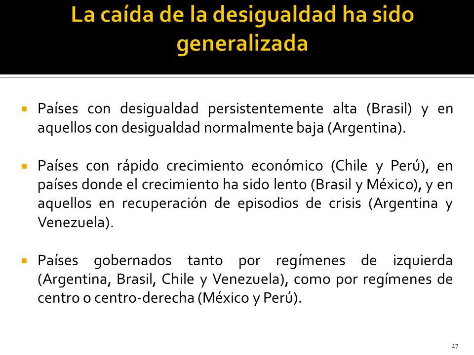 Países con desigualdad persistentemente alta (Brasil) y en aquellos con desigualdad normalmente baja (Argentina).