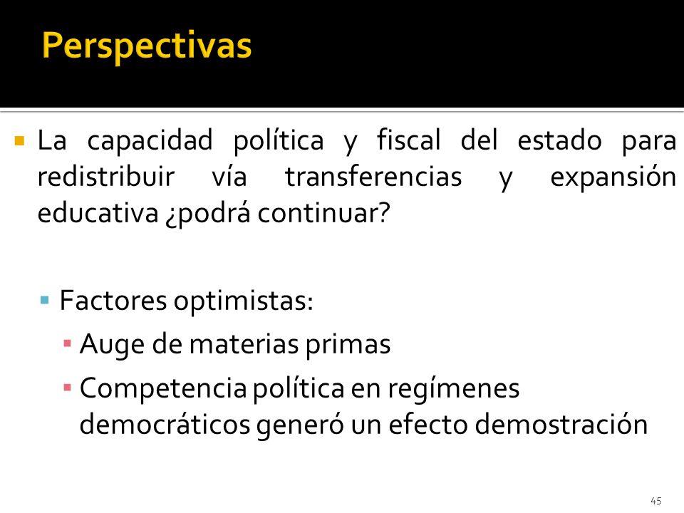 La capacidad política y fiscal del estado para redistribuir vía transferencias y expansión educativa ¿podrá continuar.
