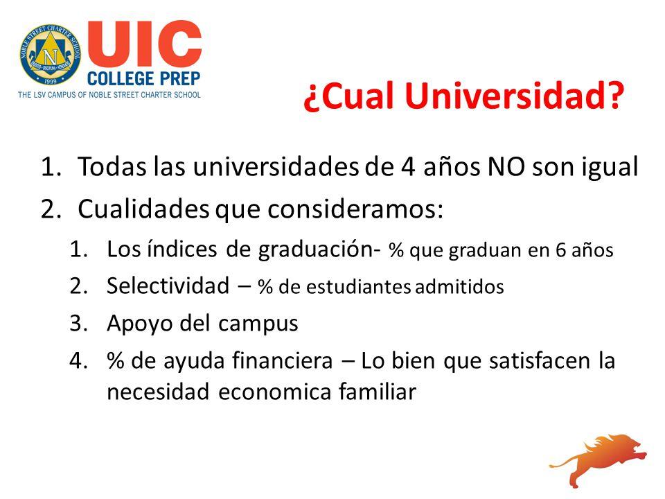 ¿Cual Universidad? 1.Todas las universidades de 4 años NO son igual 2.Cualidades que consideramos: 1.Los índices de graduación- % que graduan en 6 año