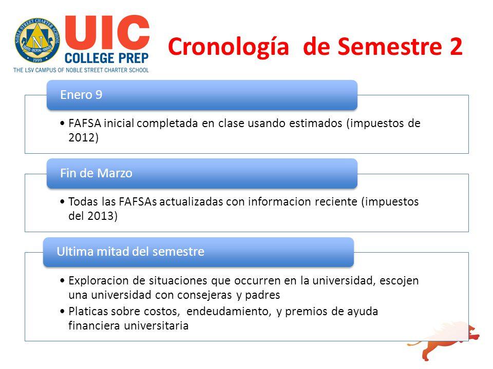 Cronología de Semestre 2 FAFSA inicial completada en clase usando estimados (impuestos de 2012) Enero 9 Todas las FAFSAs actualizadas con informacion