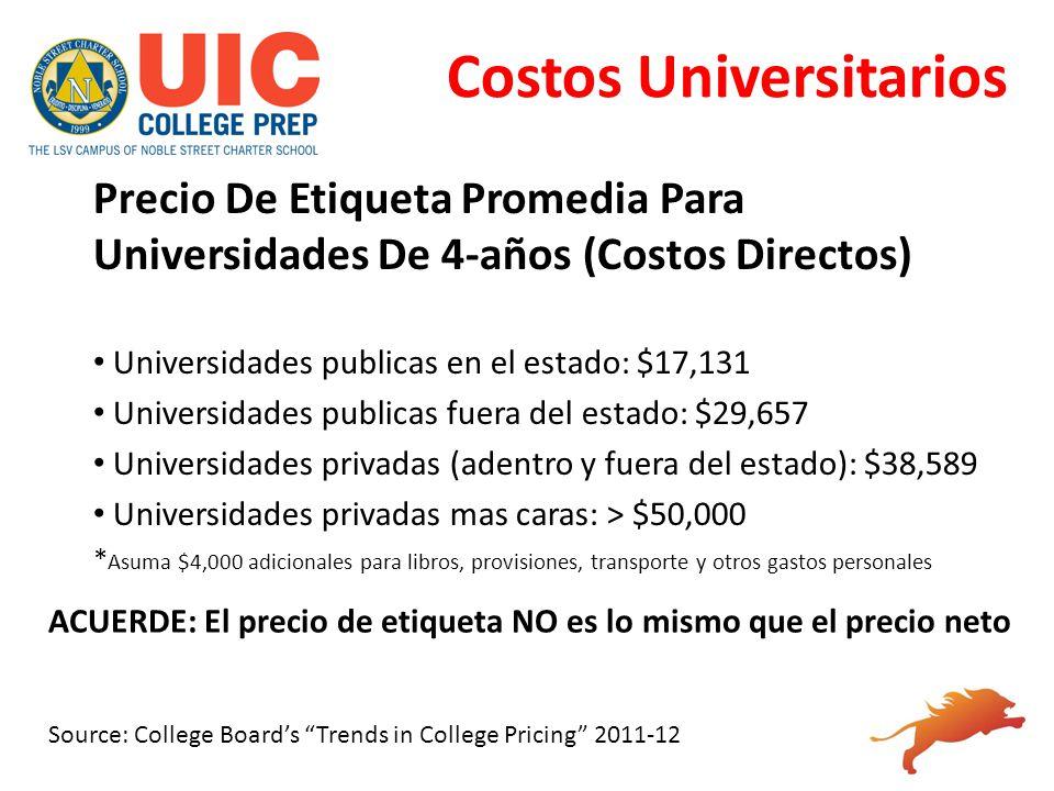 Costos Universitarios Precio De Etiqueta Promedia Para Universidades De 4-años (Costos Directos) Universidades publicas en el estado: $17,131 Universi