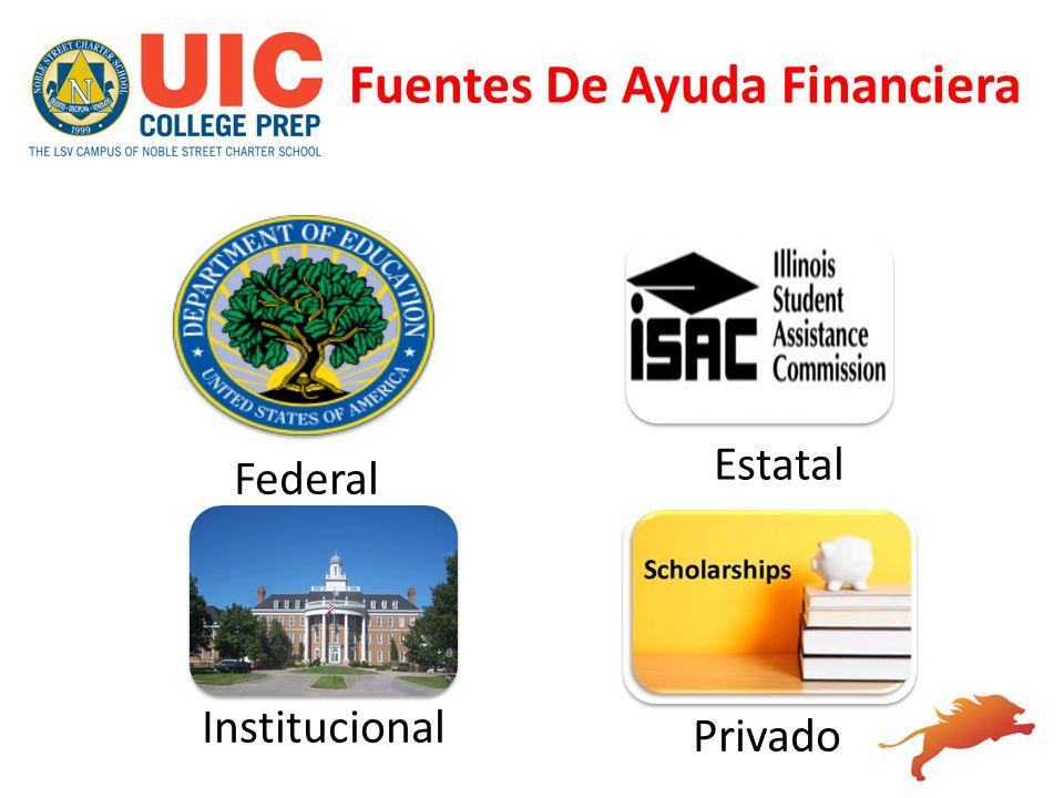 Fuentes De Ayuda Financiera Federal Estatal Institucional Privado
