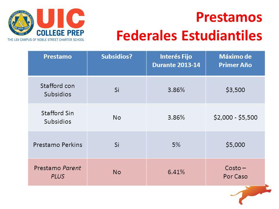 Prestamos Federales Estudiantiles PrestamoSubsidios?Interés Fijo Durante 2013-14 Máximo de Primer Año Stafford con Subsidios Si3.86%$3,500 Stafford Si