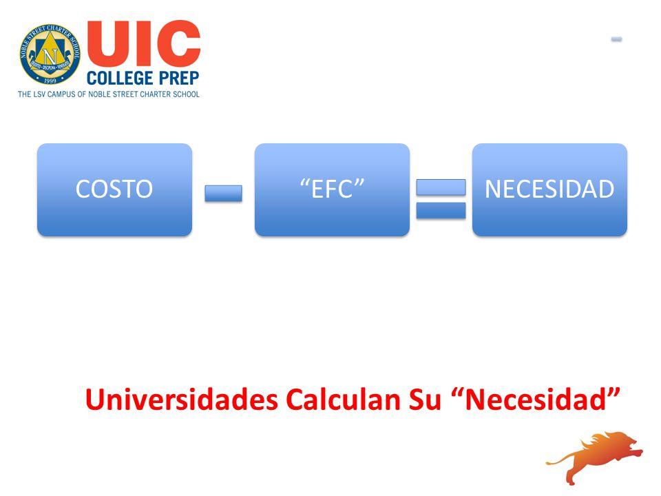 Universidades Calculan Su Necesidad COSTOEFCNECESIDAD
