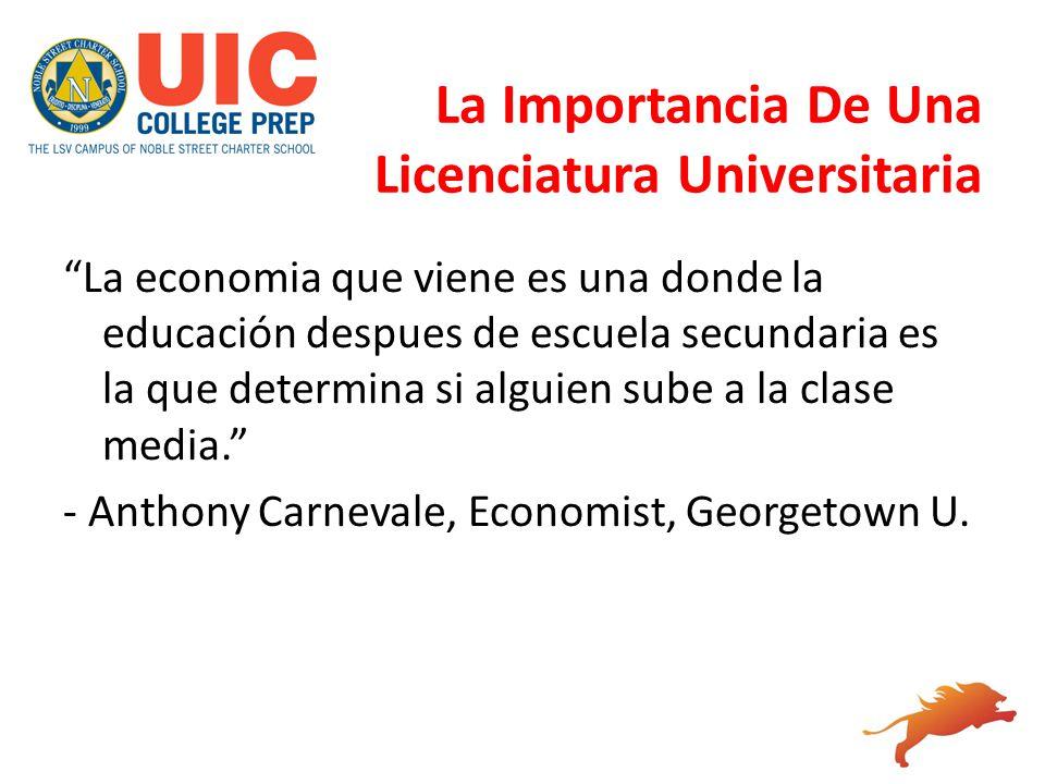 La Importancia De Una Licenciatura Universitaria La economia que viene es una donde la educación despues de escuela secundaria es la que determina si