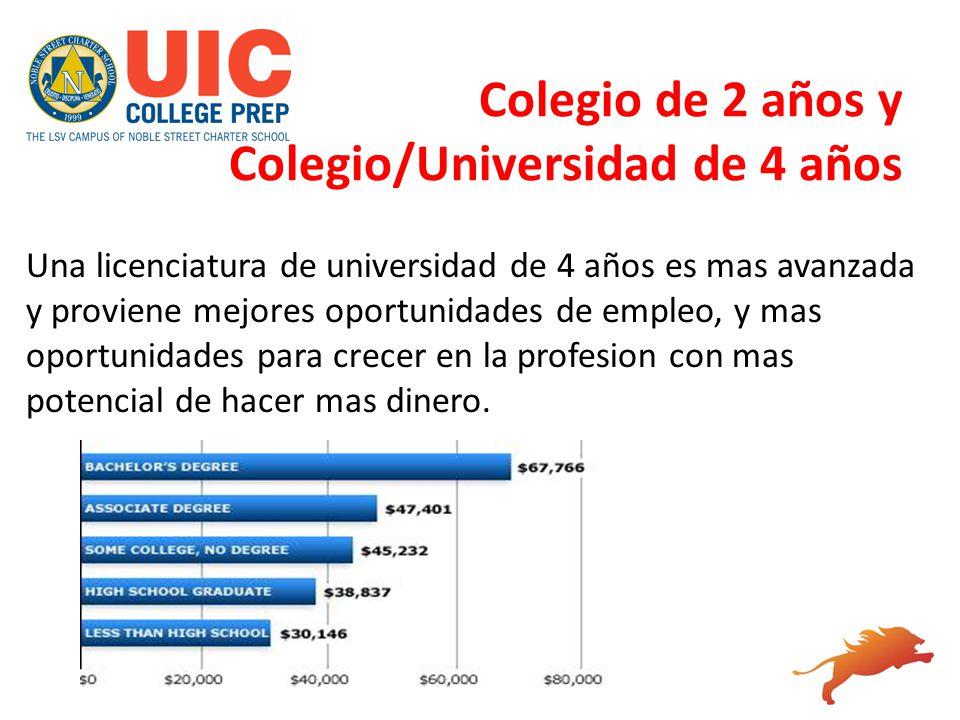 Colegio de 2 años y Colegio/Universidad de 4 años Una licenciatura de universidad de 4 años es mas avanzada y proviene mejores oportunidades de empleo