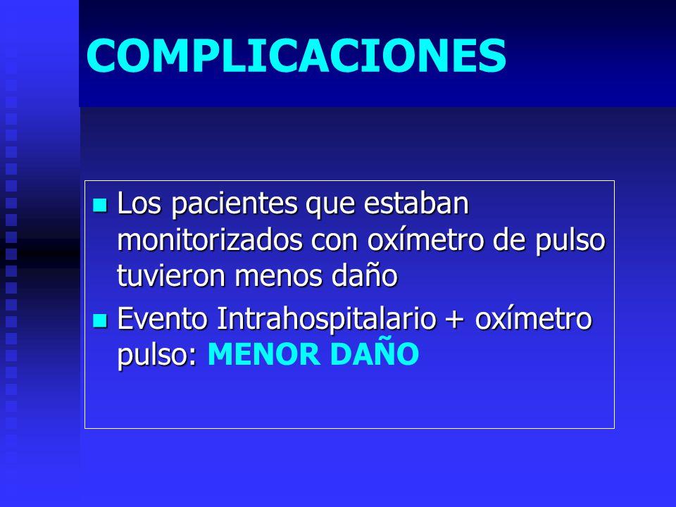COMPLICACIONES Los pacientes que estaban monitorizados con oxímetro de pulso tuvieron menos daño Los pacientes que estaban monitorizados con oxímetro de pulso tuvieron menos daño Evento Intrahospitalario + oxímetro pulso: Evento Intrahospitalario + oxímetro pulso: MENOR DAÑO