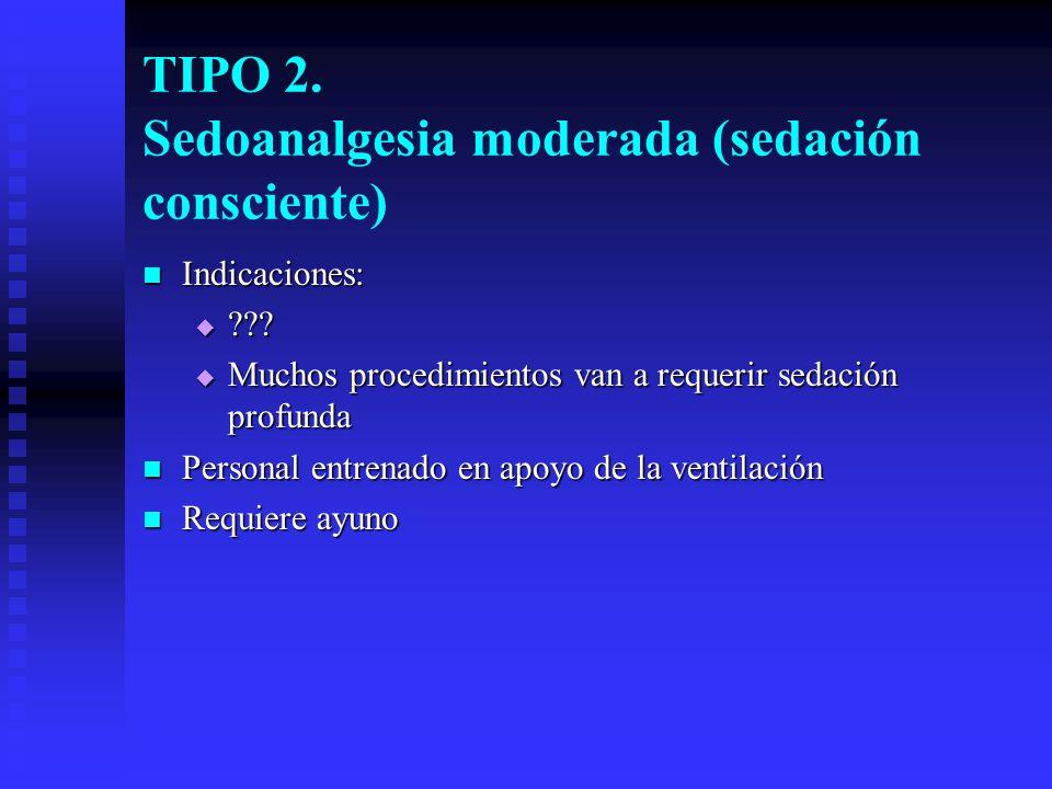 TIPO 2.Sedoanalgesia moderada (sedación consciente) Indicaciones: Indicaciones: ??.