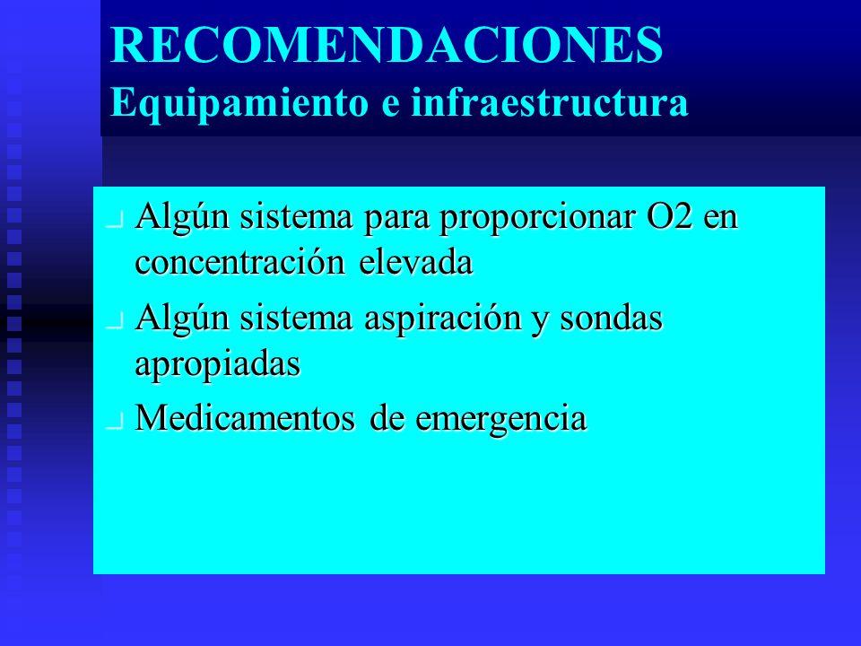 RECOMENDACIONES Equipamiento e infraestructura Algún sistema para proporcionar O2 en concentración elevada Algún sistema para proporcionar O2 en concentración elevada Algún sistema aspiración y sondas apropiadas Algún sistema aspiración y sondas apropiadas Medicamentos de emergencia Medicamentos de emergencia