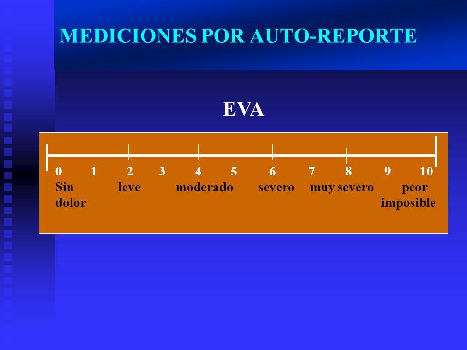 MEDICIONES POR AUTO-REPORTE 0 1 2 3 4 5 6 7 8 9 10 Sin leve moderado severo muy severo peor dolor imposible EVA