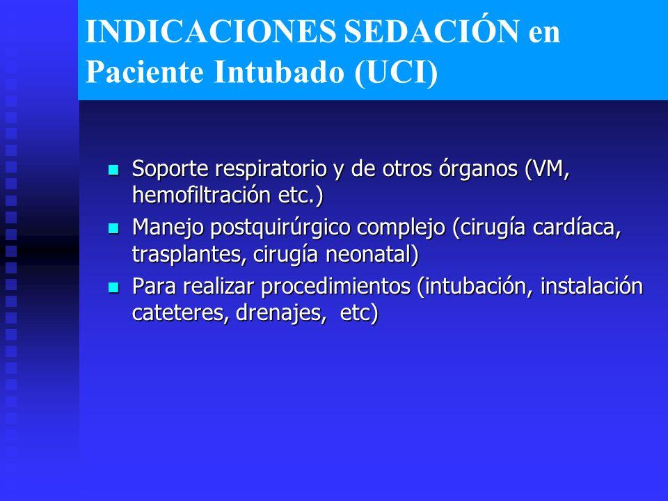INDICACIONES SEDACIÓN en Paciente Intubado (UCI) Soporte respiratorio y de otros órganos (VM, hemofiltración etc.) Soporte respiratorio y de otros órganos (VM, hemofiltración etc.) Manejo postquirúrgico complejo (cirugía cardíaca, trasplantes, cirugía neonatal) Manejo postquirúrgico complejo (cirugía cardíaca, trasplantes, cirugía neonatal) Para realizar procedimientos (intubación, instalación cateteres, drenajes, etc) Para realizar procedimientos (intubación, instalación cateteres, drenajes, etc)