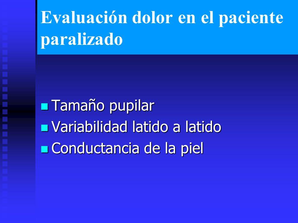 Evaluación dolor en el paciente paralizado Tamaño pupilar Tamaño pupilar Variabilidad latido a latido Variabilidad latido a latido Conductancia de la piel Conductancia de la piel