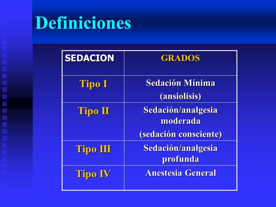 DefinicionesSEDACIONGRADOS Tipo I Sedación Mínima (ansiolísis) Tipo II Sedación/analgesia moderada (sedación consciente) Tipo III Sedación/analgesia profunda Tipo IV Anestesia General