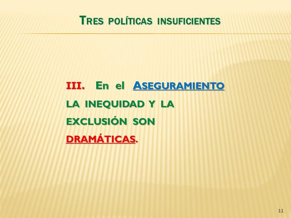 III. En el A SEGURAMIENTO LA INEQUIDAD Y LA EXCLUSIÓN SON DRAMÁTICAS. 11