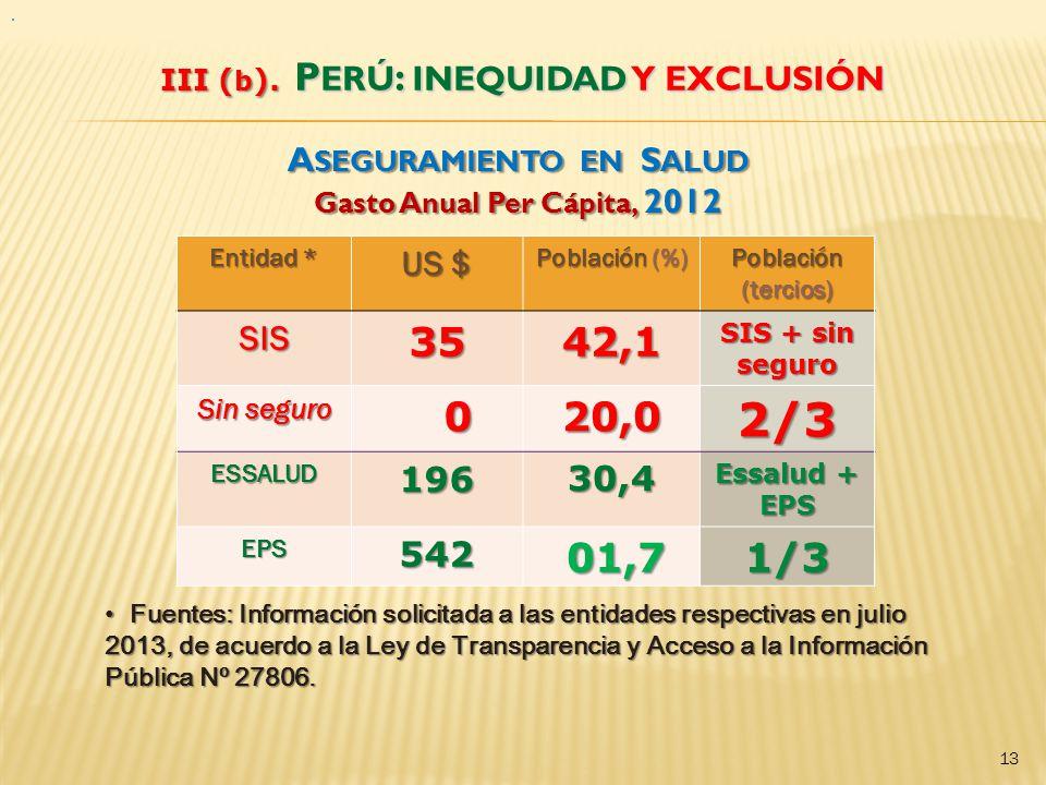 III ( b ).P ERÚ : INEQUIDAD Y EXCLUSIÓN.