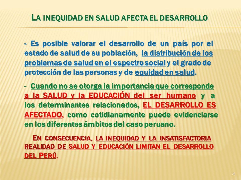 L A INEQUIDAD EN SALUD AFECTA EL DESARROLLO 4 - Es posible valorar el desarrollo de un país por el estado de salud de su población, la distribución de los problemas de salud en el espectro social y el grado de protección de las personas y de equidad en salud.