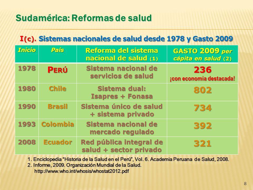 Sudamérica: Reformas de salud 8 I (c).