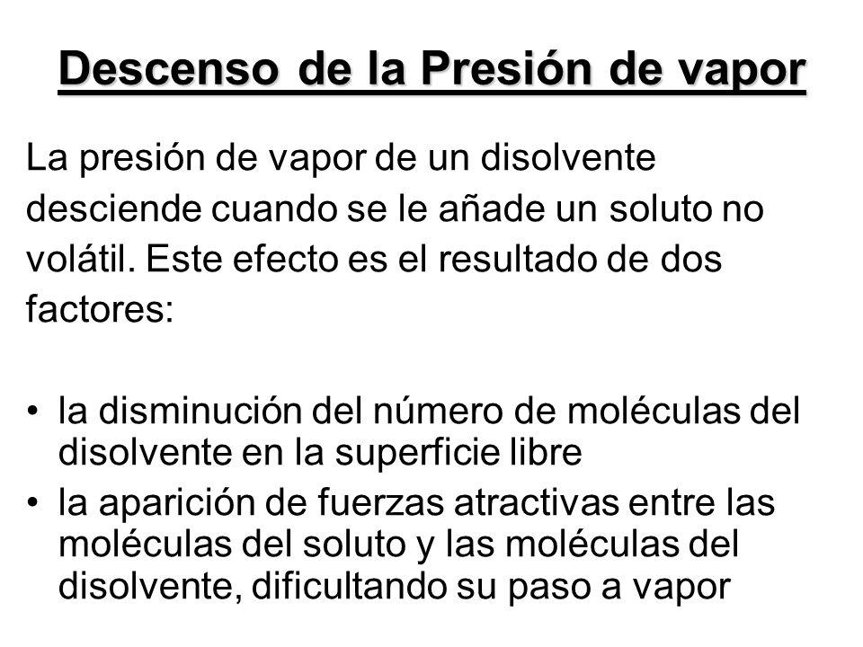 Descenso de la Presión de vapor La presión de vapor de un disolvente desciende cuando se le añade un soluto no volátil. Este efecto es el resultado de