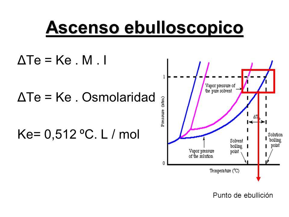 ΔTe = Ke. M. I ΔTe = Ke. Osmolaridad Ke= 0,512 ºC. L / mol Ascenso ebulloscopico Punto de ebullición